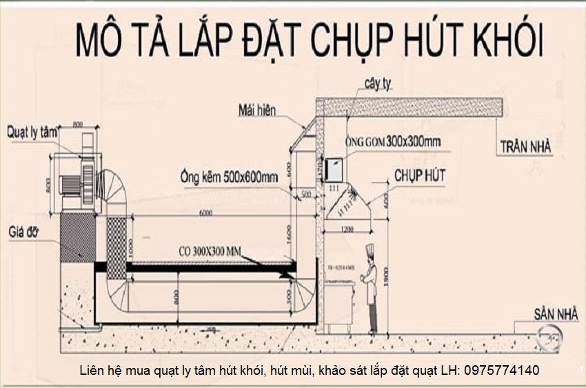 bản vẽ hướng dẫn lắp đặt quạt ly tâm hút khói